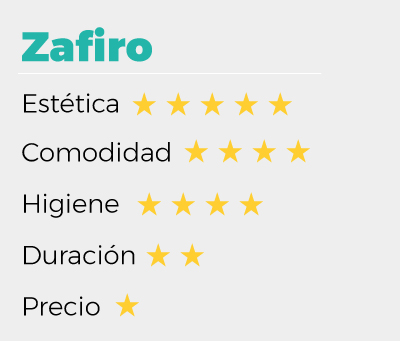 ZAFIRO ortodoncia en madrid
